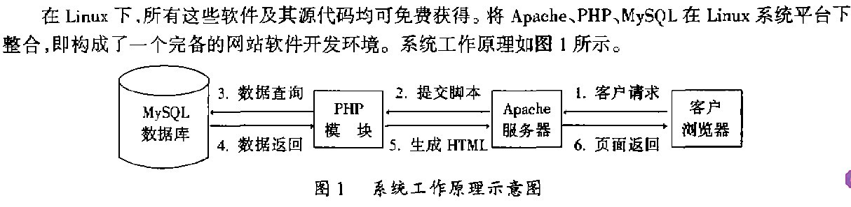 电路 电路图 电子 设计 素材 原理图 1214_297